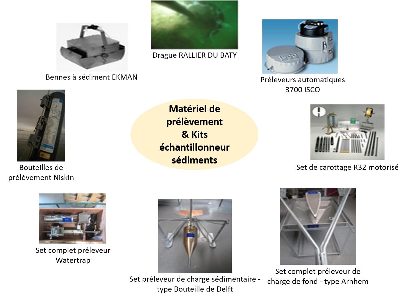 Matériel de prélèvements & Kits échantillonneur de sédiments